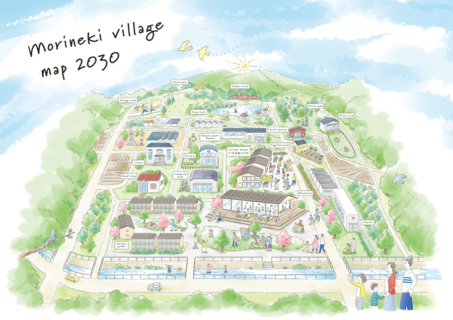 「morineki」で描くノースオブジェクトの未来
